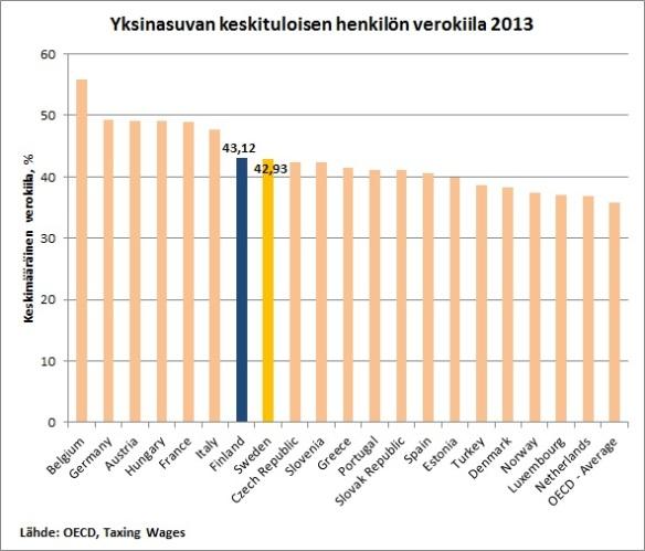 verokiila2013